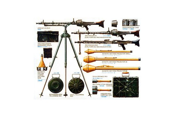 1:35 Diorama-Set Dt. Waffen I